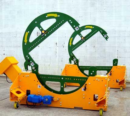 The Rimco Rotator